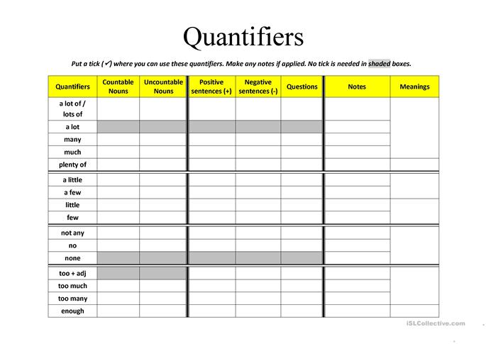 13 Free Esl Quantifiers E G Some Many Much Any Few