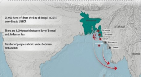 THE BROKERS AND BOATS OF BANGLADESH TRAFFICKING RING