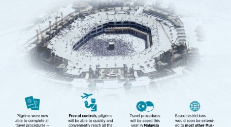 "Saudi Arabia to Inaugurate 'Express Lane"" for Pilgrims"