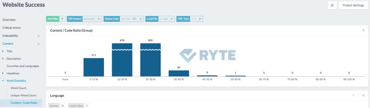 Content / Code Ratio Report