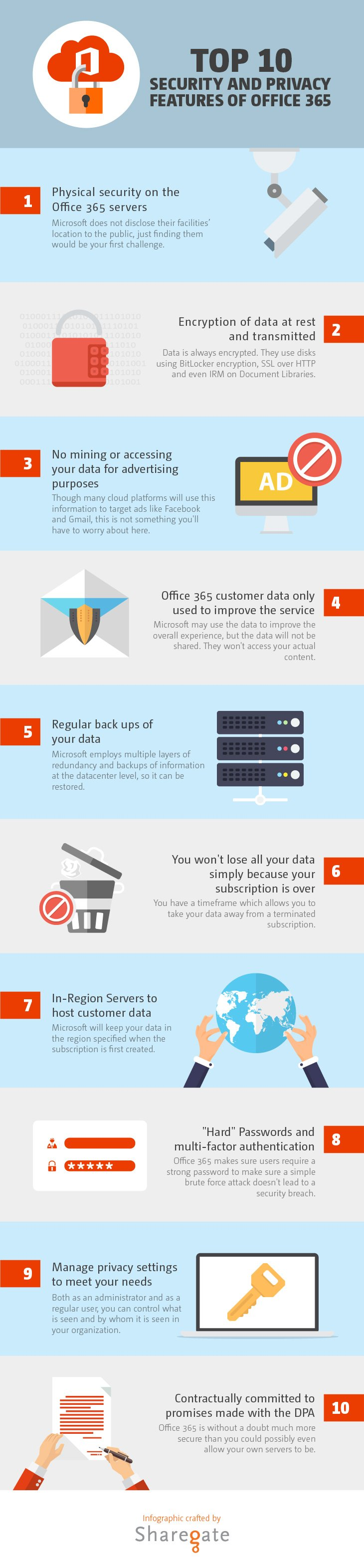 Office 365 security and privacy features infographic