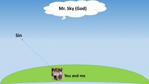 Like in Tale of Kieu there is a separation between Lovers - God now resides in the sky at a great distance from you and me - because of sin