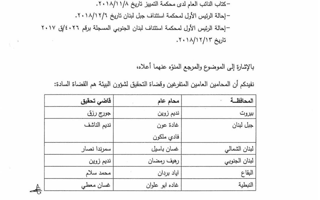List of public prosecutors and investigative judges for environmental cases in Lebanon