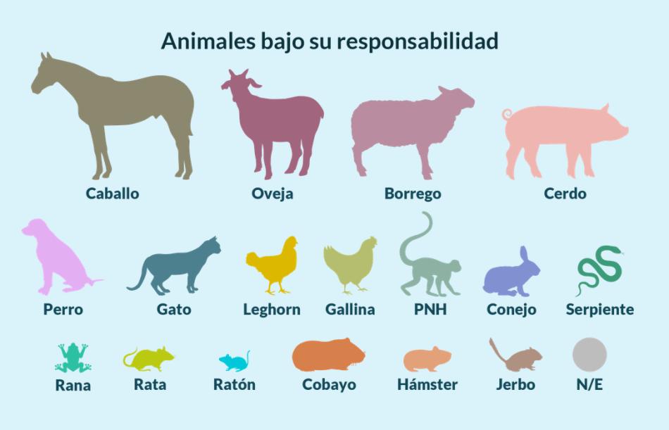 Bioterios México