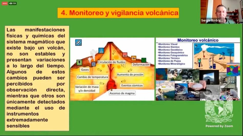 volcanes de Colima Popocatépetl