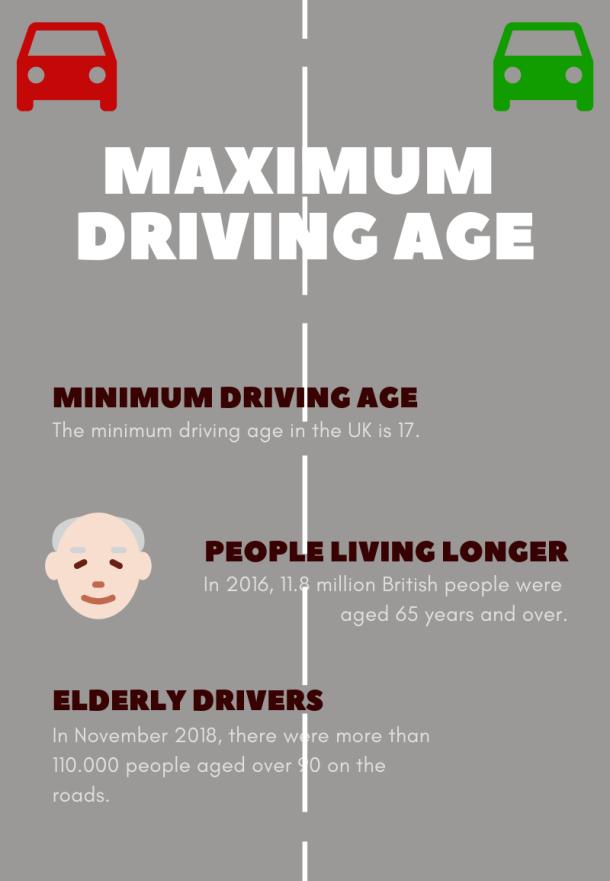 Maximum driving age