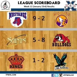 league Scoreboard GC - Jan 23rd