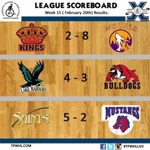 league Scoreboard GC - Feb 20th