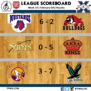league Scoreboard GC - Feb 6th