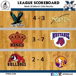league Scoreboard GC - March 12th