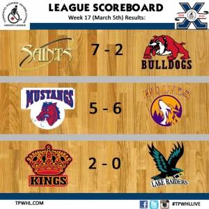 league Scoreboard GC - March 5th