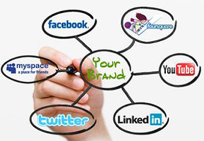 Social Media Marketing Plan For Business