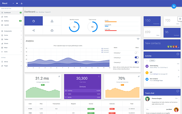These Bootstrap Admin Themes Are Material Design Inspired 2