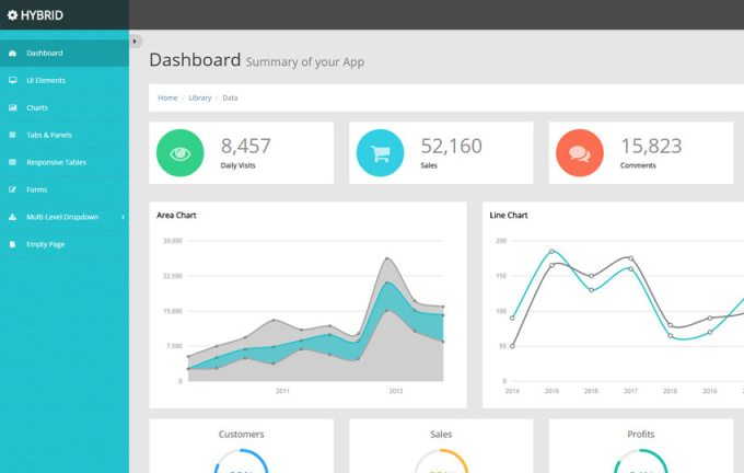 Hybrid-Bootstrap-Admin-Template