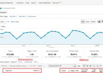 Important SEO Metrics In Google Analytics 2