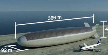imagen de las dimensiones del zepelín FreighterBird