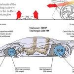 detalles de la entrega de la potencia en el Lamborghini Minotauro concept