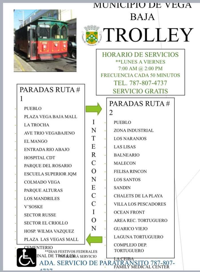 ITINERARIO DEL TROLLEY
