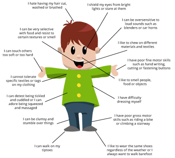 Is it sensory processing disorder or bad behavior for Sensory motor integration disorder