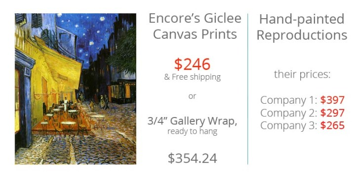 Canvas print prices compared to painted reproduction prices