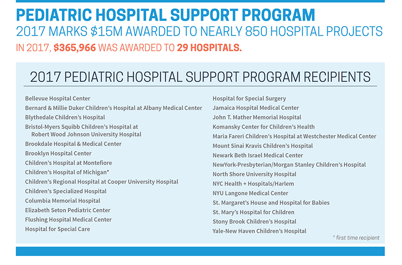 Pediatric Hospital Support Program - enCourage Kids Foundation