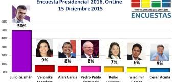 Encuesta Presidencial 2016, Online – 15 Diciembre 2015