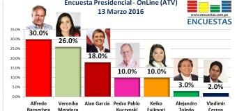 Encuesta Presidencial, OnLine (ATV) – 13 Marzo 2016