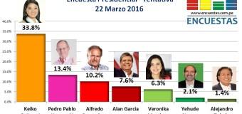 Encuesta Presidencial, Tentativa – 22 Marzo 2016