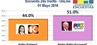 Encuesta 2da Vuelta, Online – 01 Mayo 2016