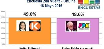 Encuesta 2da Vuelta, Online – 16 Mayo 2016