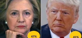 Encuesta Presidencial EEUU, RealClearPolitics – Agosto 2016