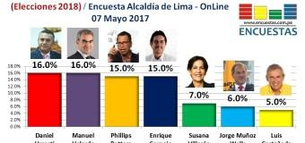 Elecciones 2018 │Encuesta Alcaldía de Lima – 07 de Mayo 2017