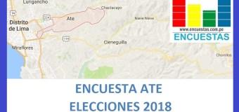 Encuesta Alcaldía de Ate – Setiembre 2018