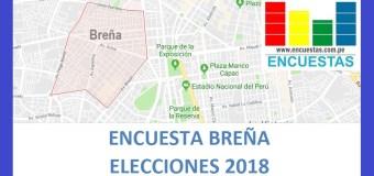 Encuesta Alcaldía de Breña – Agosto 2018