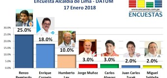 Encuesta Alcaldía de Lima, DATUM – 17 Enero 2018
