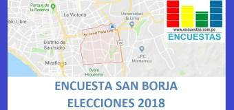 Encuesta Alcaldía de San Borja – Setiembre 2018