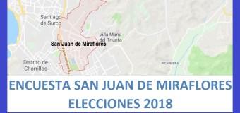 Encuesta San Juan de Miraflores – Setiembre 2018