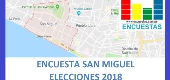 Encuesta Alcaldía de San Miguel – Setiembre 2018