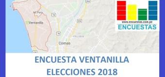 Encuesta Alcaldía de Ventanilla – Setiembre2018