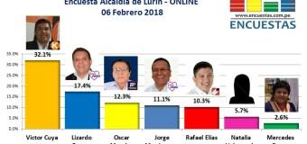 Encuesta Online Alcaldía de Lurín – 06 Febrero 2018