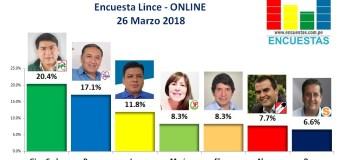 Encuesta Online Lince –  26 Marzo 2018