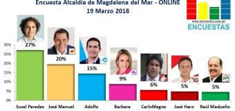 Encuesta Online Magdalena del Mar – 19 Marzo 2018