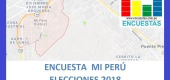 Encuesta Alcaldía de Mi Perú – Junio 2018