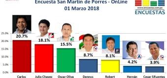 Encuesta Online Alcaldía de San Martín de Porres – 01 Marzo 2018