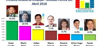 Encuesta Alcaldía de Arequipa, Sociedad Política SAC –  Abril 2018