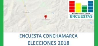 Encuesta Alcaldía de Conchamarca, Huánuco – Junio 2018