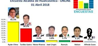 Encuesta Alcaldía de Huancavelica, Online – 01 Abril 2018
