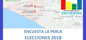 Encuesta Alcaldía de La Perla – Setiembre 2018