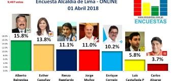 Encuesta Alcaldía de Lima, Online – 01 de Abril 2018