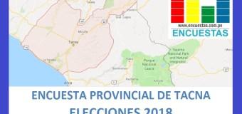 Encuesta Alcaldía de Tacna – Setiembre 2018